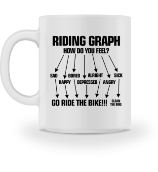 Riding Graph - Gift