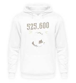 Landwirt · Traktor · 525.600 Stunden