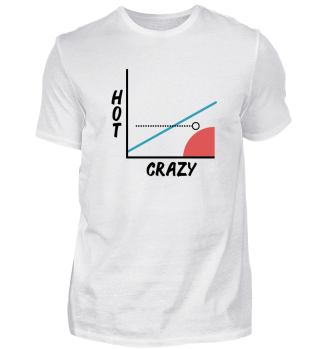 Hot Crazy graph - How I met your mother