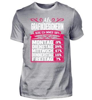 GRAFIKDESIGNERIN - 100%
